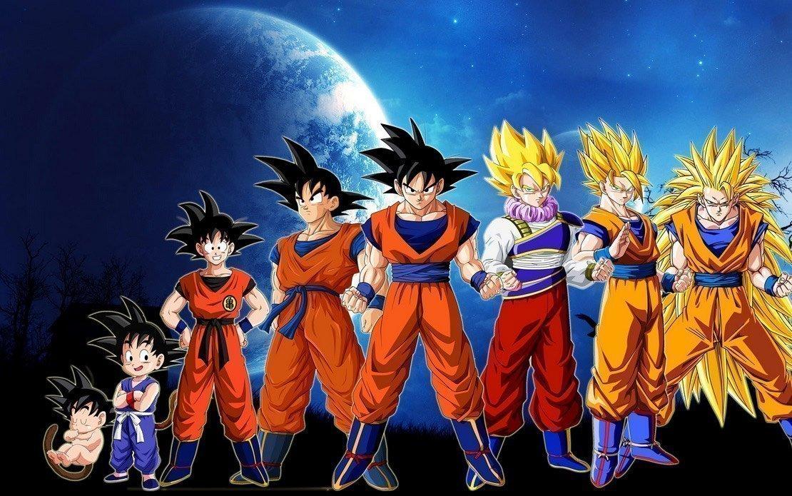 Está muy Difundido el Anime en el Mundo